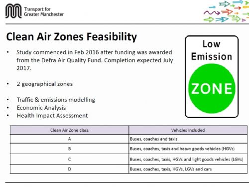 Click to view GM CLean Air Zones