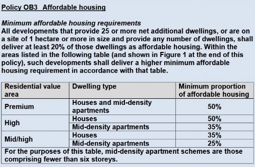 Click to view Salford SPD Affordable Housing